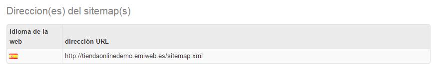 Direcciones sitemap
