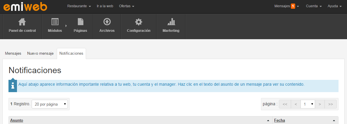 19 notificaciones manager blog