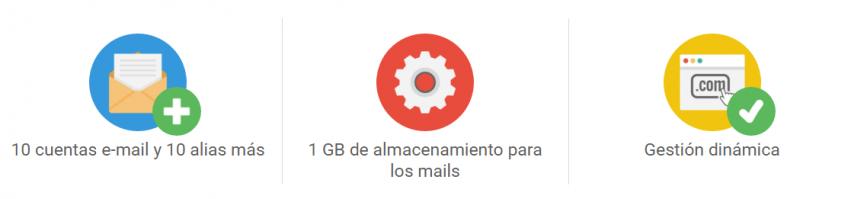 Oferta pack mail