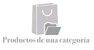 Productos de una categoria